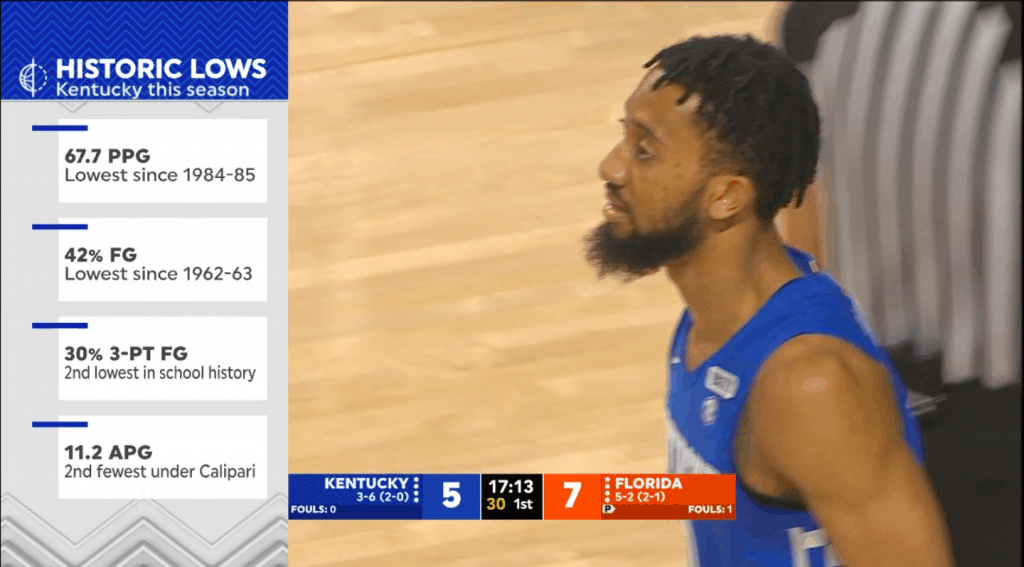 BasketballNcaa - Kentucky
